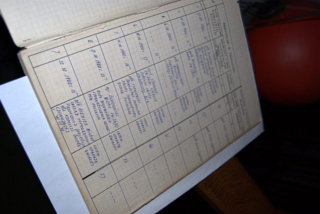 Księga seansów planetarium w Komorowie