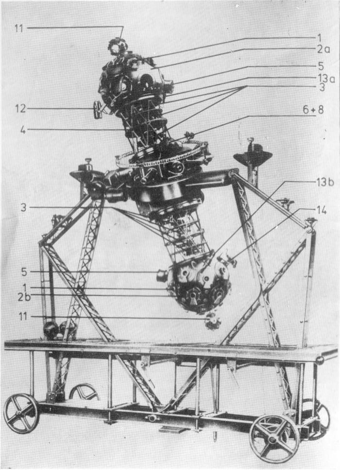 Planetarium typu DP (Duże Planetarium)