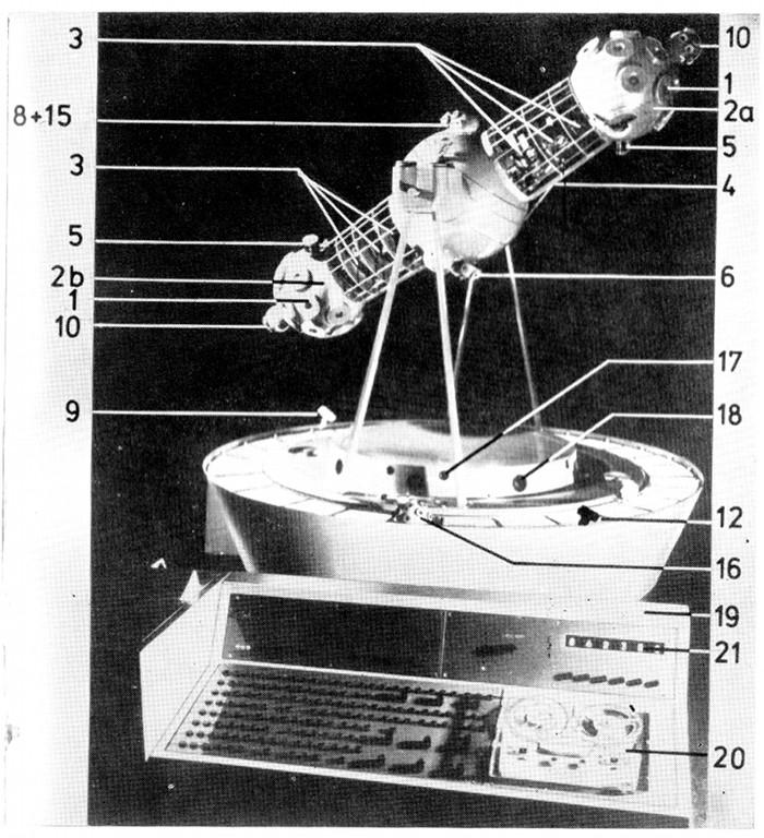 Planetarium typu PLK (Planetarium Lotów Kosmicznych)